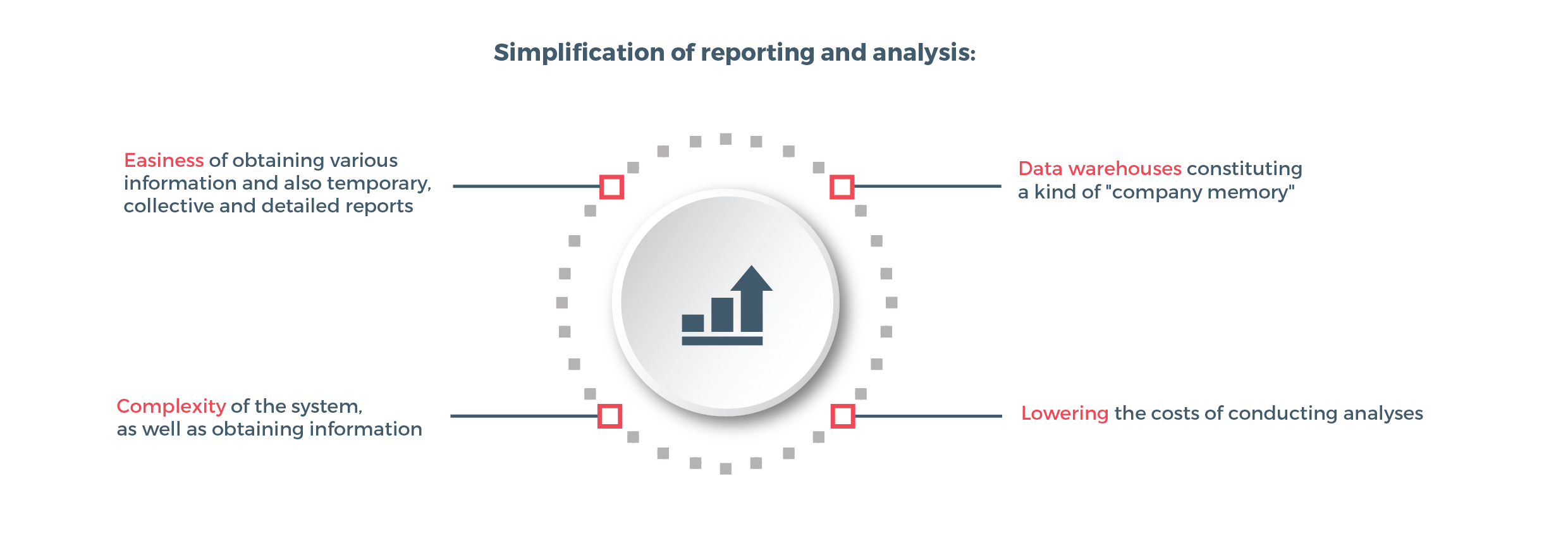 InfoConsulting-BI-simplification of reporting