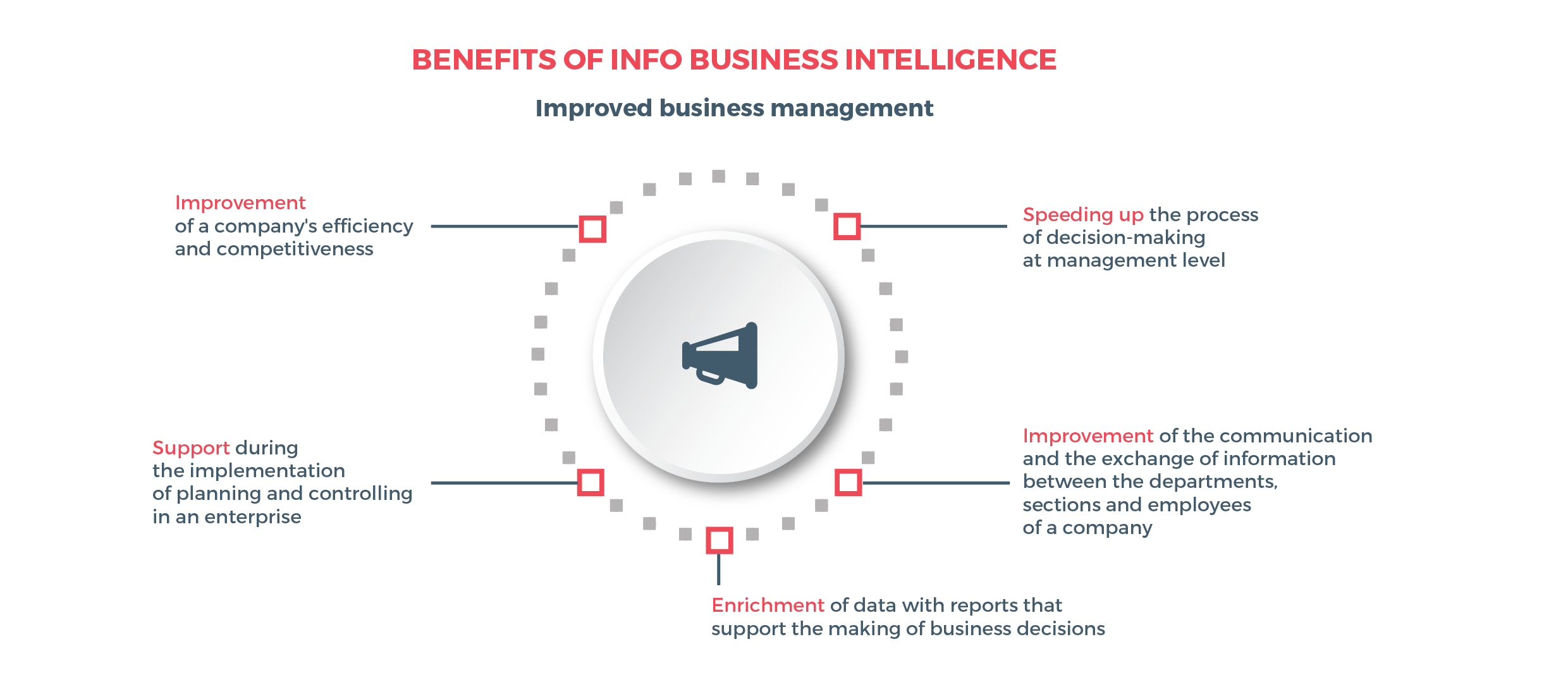 InfoConsulting-benefits of Business Intelligence