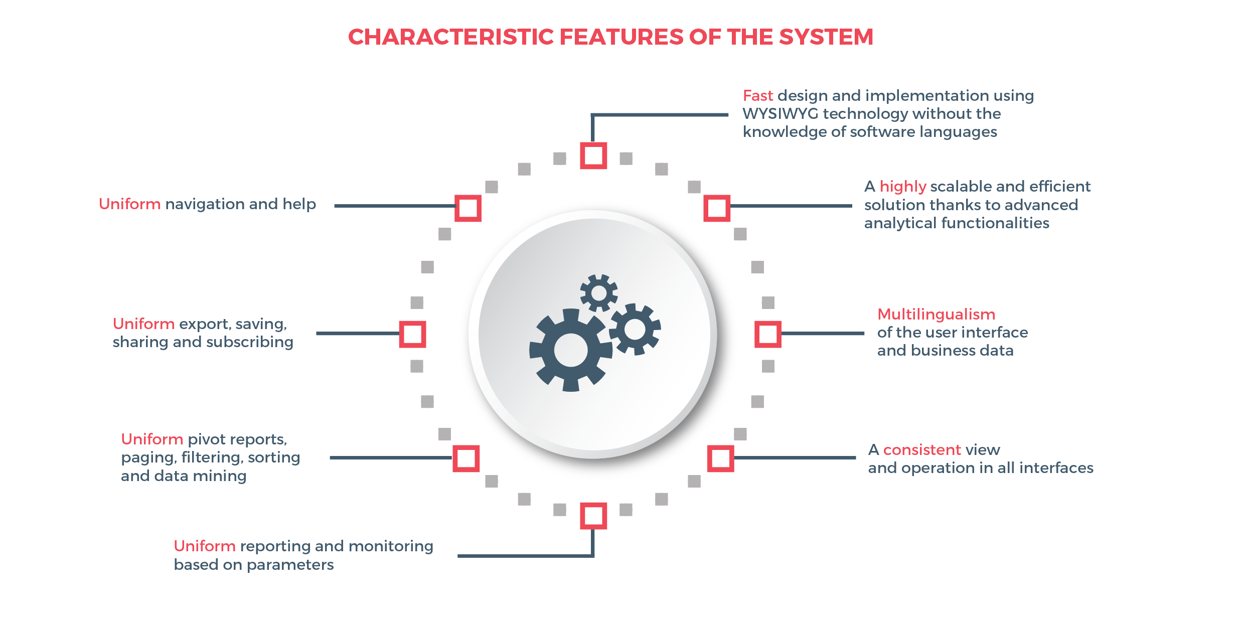infoconsulting-BI-features-of-the-system